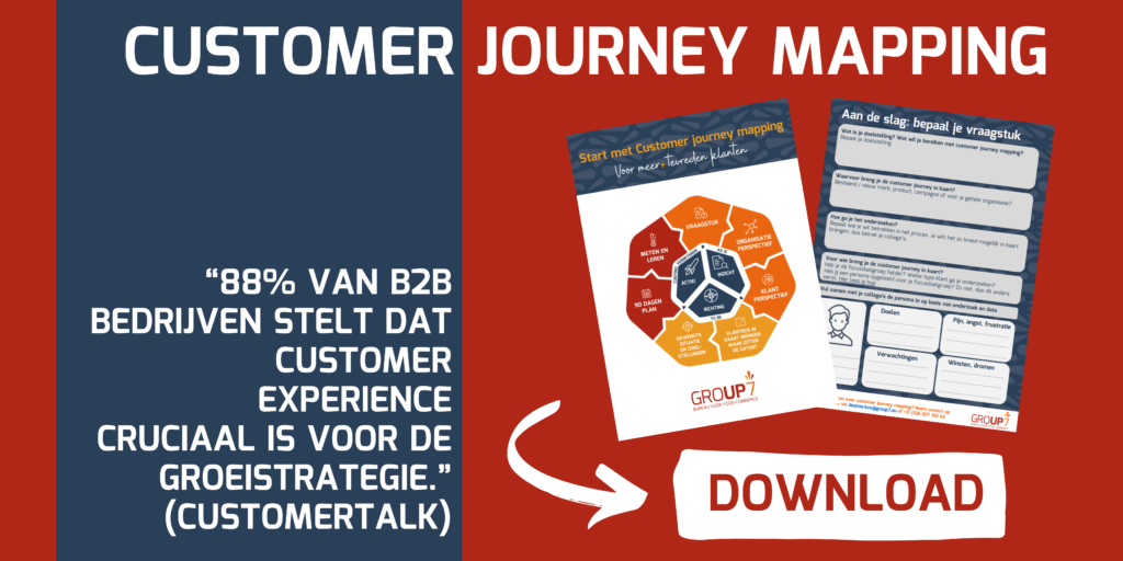 download customer journey mapping template | GROUP7