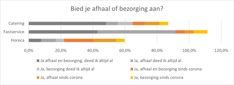 1.afhaal-of-bezorg-e1603275124403.png