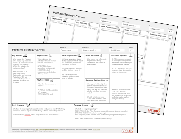 Platform strategy canvas template | Platformstrategie in Food | GROUP7