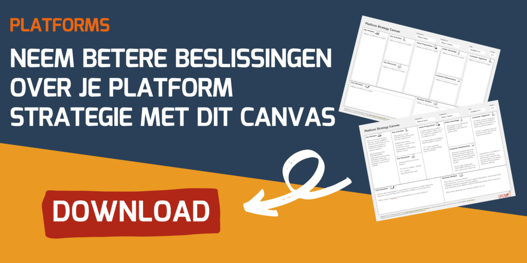 Platform strategy canvas template | Platformstrategie in Food | GROUP7