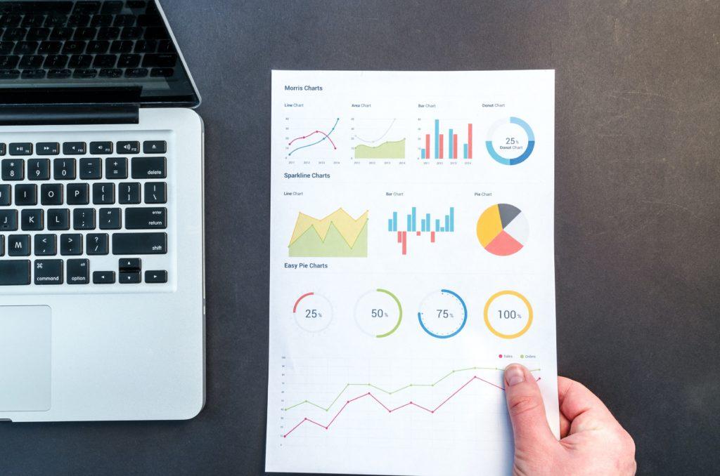 data driven dashboard