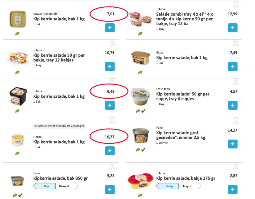 Kip-kerrie salades - Wat is Perfect Store Online voor fabrikanten in food