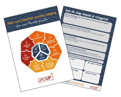 customer journey mapping vraagstuk template | GROUP7